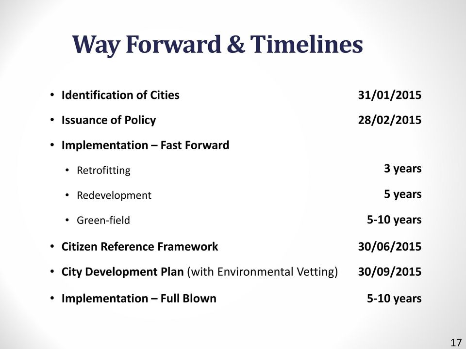 Green-field 3 years 5 years 5-10 years Citizen Reference Framework 30/06/2015