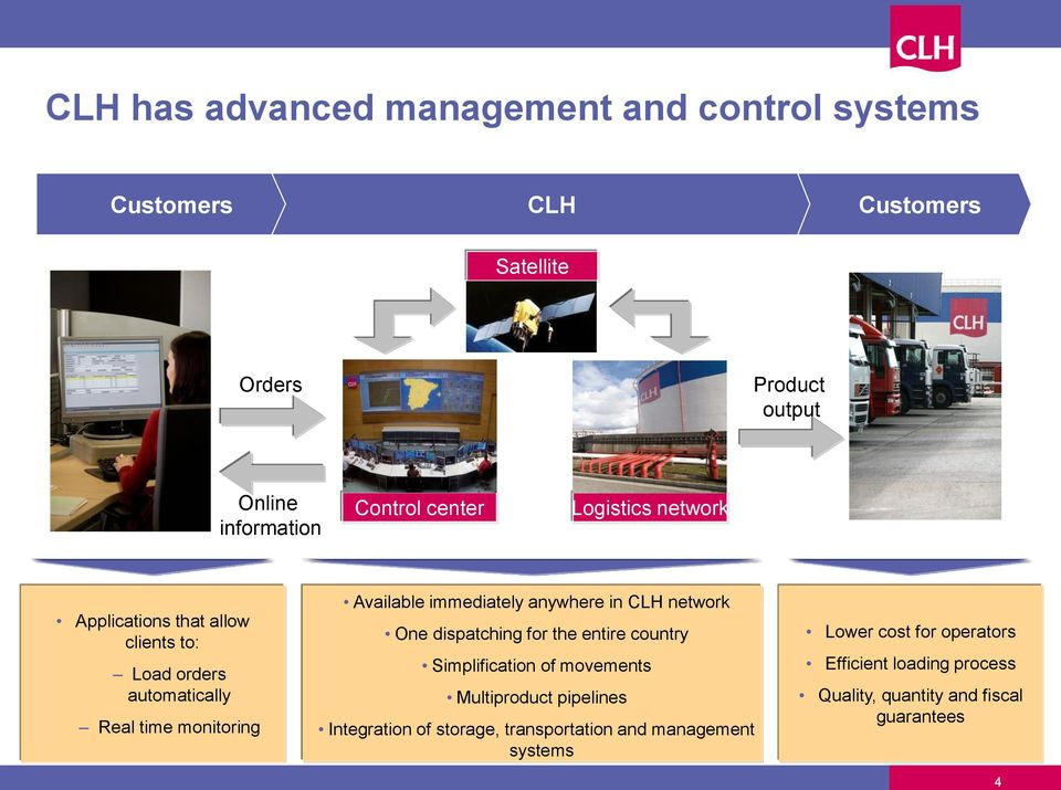 anywhere in CLH network One dispatching for the entire country Simplification of movements Multiproduct pipelines Integration of