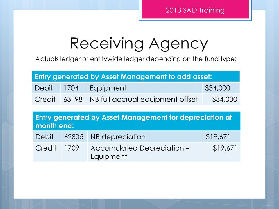 full accrual equipment offset $34,000 Entry generated by Asset Management for depreciation