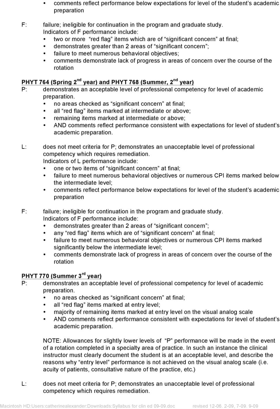 objectives; comments demonstrate lack of progress in areas of concern over the course of the rotation PHYT (Spring nd year) and PHYT (Summer, nd year) P: demonstrates an acceptable level of