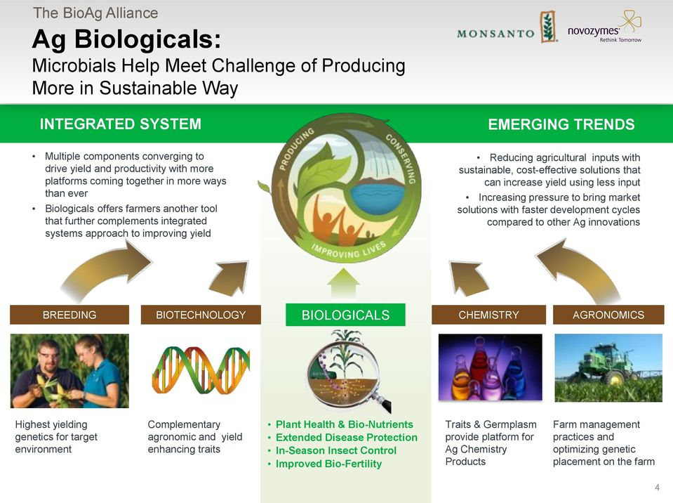 sustainable, cost-effective solutions that can increase yield using less input Increasing pressure to bring market solutions with faster development cycles compared to other Ag innovations BREEDING