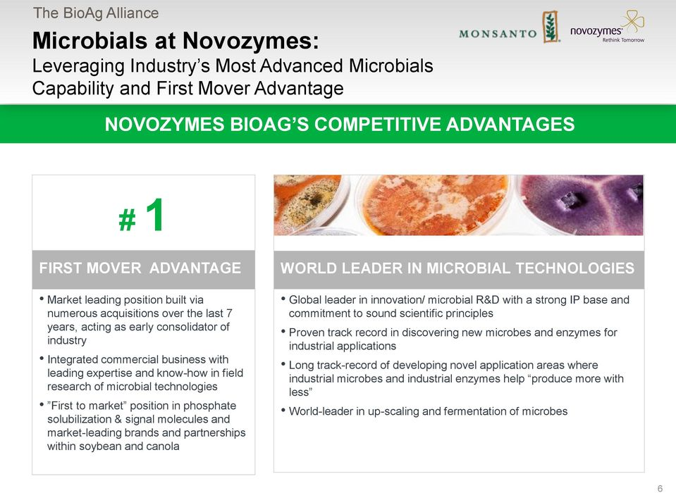 technologies First to market position in phosphate solubilization & signal molecules and market-leading brands and partnerships within soybean and canola WORLD LEADER IN MICROBIAL TECHNOLOGIES Global