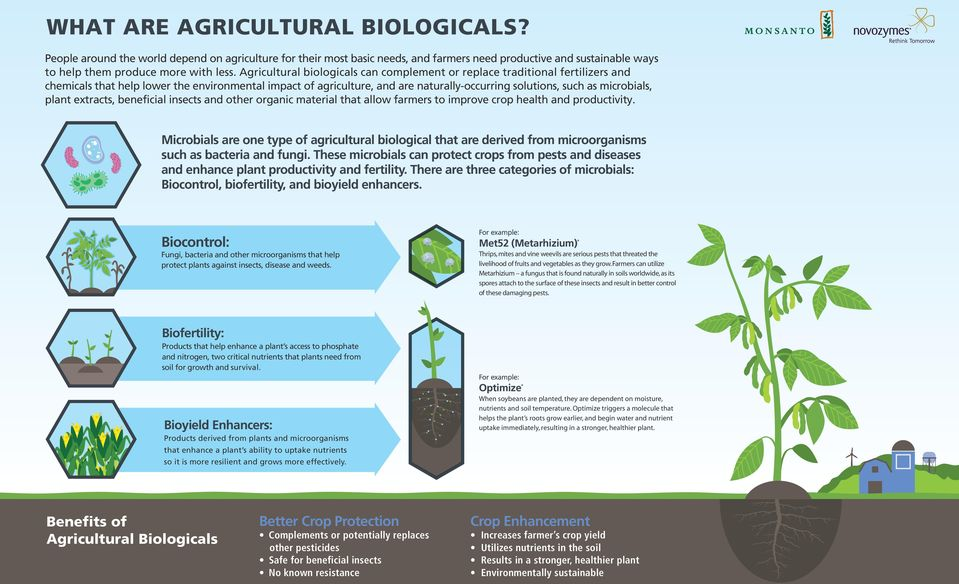 microbials, plant extracts, beneficial insects and other organic material that allow farmers to improve crop health and productivity.