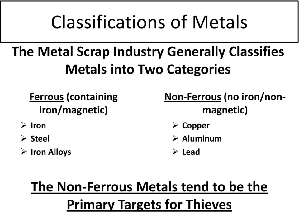 iron/magnetic) Iron Steel Iron Alloys Non Ferrous (no