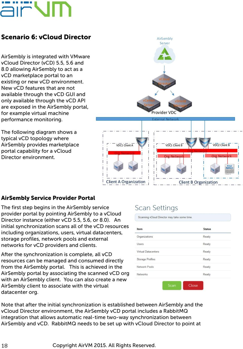 vcenter AirSembly vcloud Director Provider VDC External Network vshield Manager The following diagram shows a typical vcd topology where AirSembly provides marketplace portal capability for a vcloud