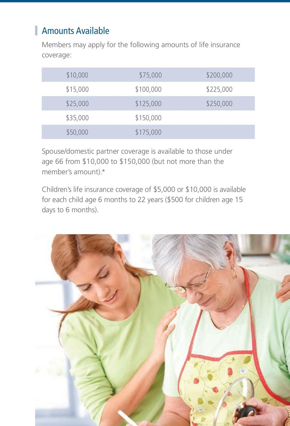available to those under age 66 from $10,000 to $150,000 (but not more than the member s amount).