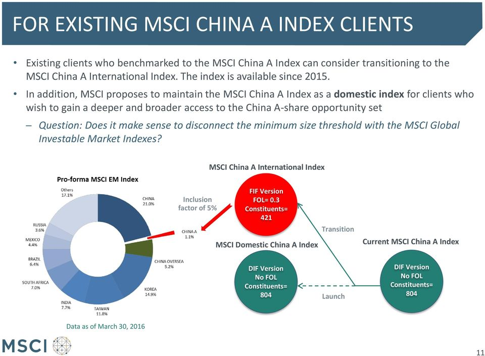 In addition, MSCI proposes to maintain the MSCI China A Index as a domestic index for clients who wish to gain a deeper and broader access to the China A-share opportunity set Question: Does