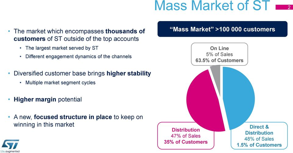 5% of Customers Diversified customer base brings higher stability Multiple market segment cycles Higher margin potential A new, focused