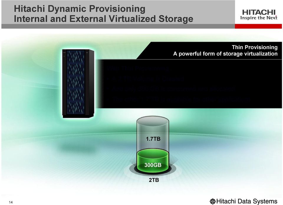 Hitachi eco friendly storage solutions pdf for Hitachi usp v architecture
