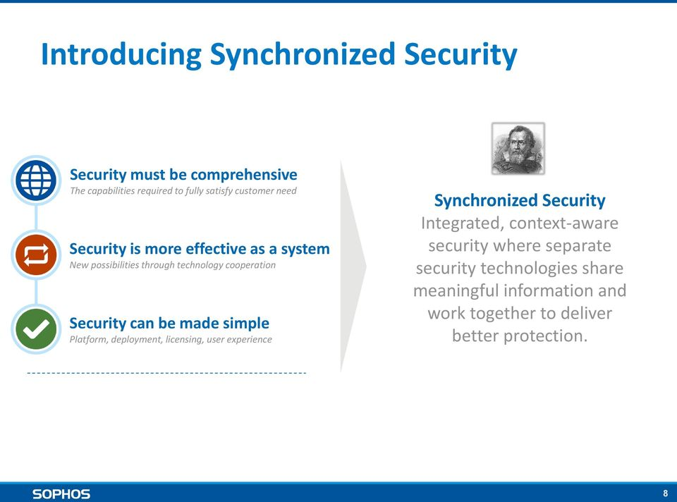 be made simple Platform, deployment, licensing, user experience Synchronized Security Integrated, context-aware