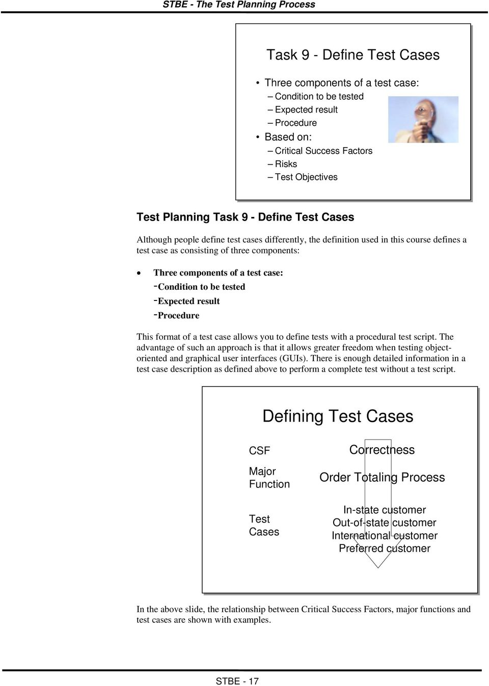 tested -Expected result -Procedure This format of a test case allows you to define tests with a procedural test script.