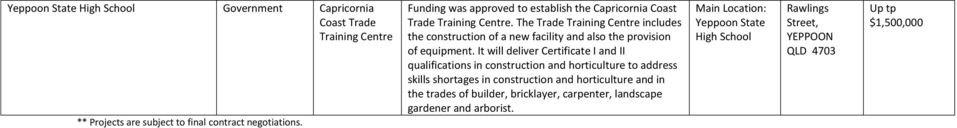 The Trade includes the construction of a new facility and also the provision of equipment.