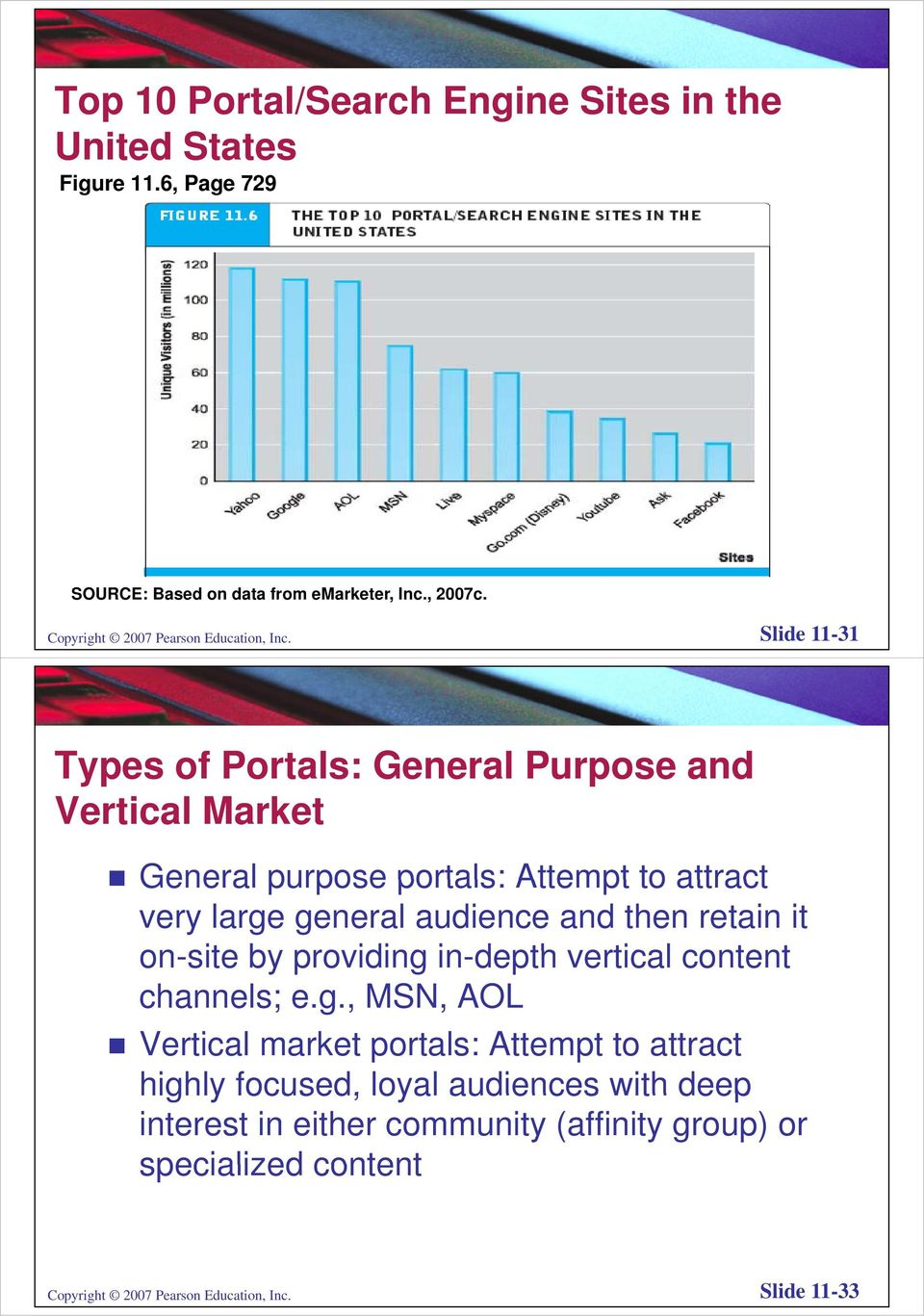 Slide 11-31 Types of Portals: General Purpose and Vertical Market General purpose portals: Attempt to attract very large general audience and then