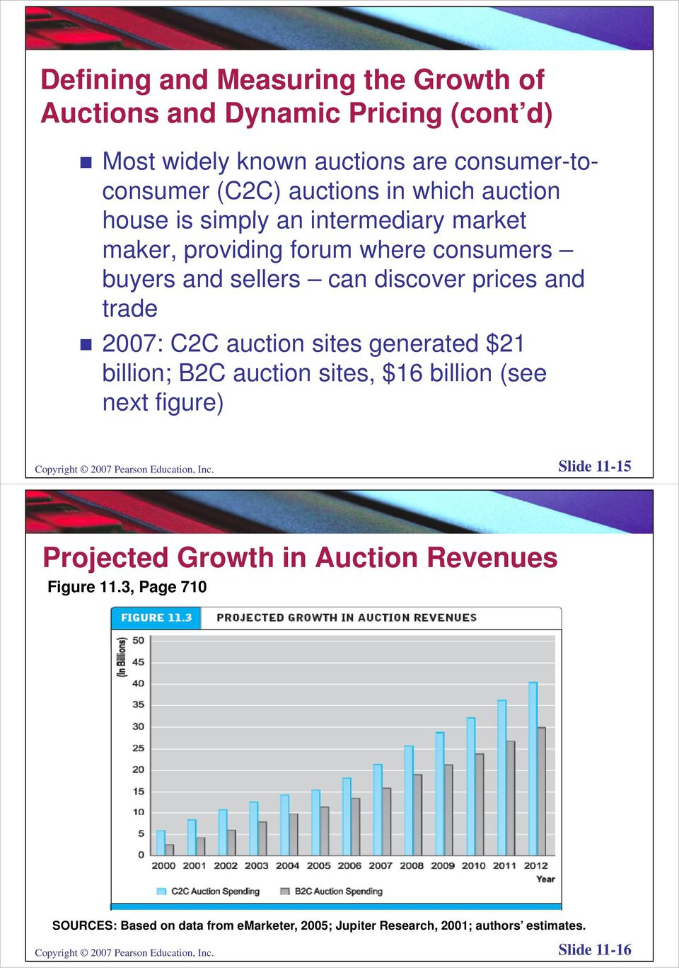 generated $21 billion; B2C auction sites, $16 billion (see next figure) Copyright 2007 Pearson Education, Inc.