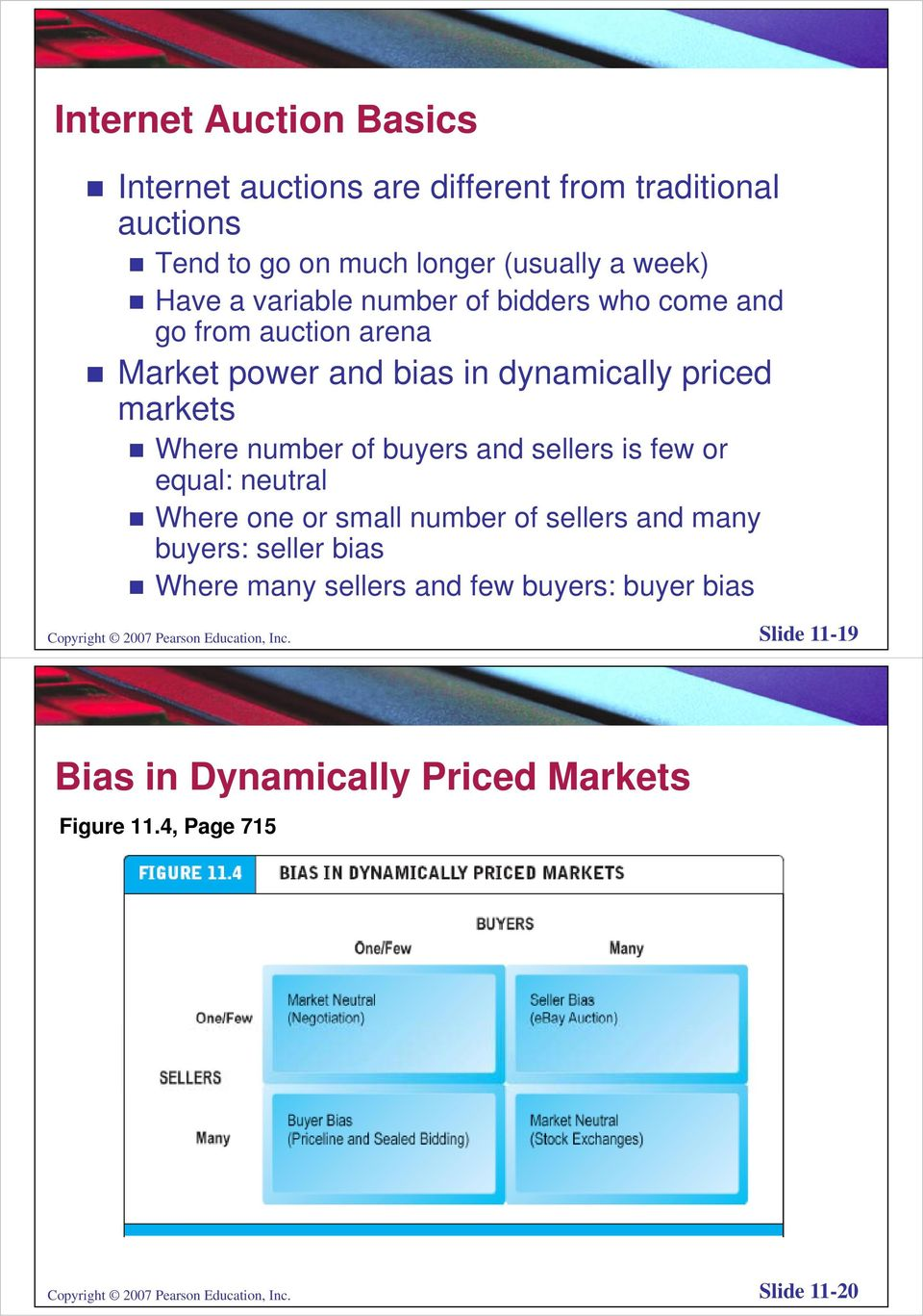 few or equal: neutral Where one or small number of sellers and many buyers: seller bias Where many sellers and few buyers: buyer bias Copyright