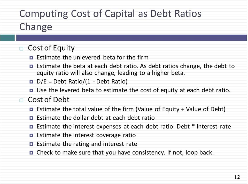 D/E = Debt Ratio/(1 - Debt Ratio) Use the levered beta to estimate the cost of equity at each debt ratio.