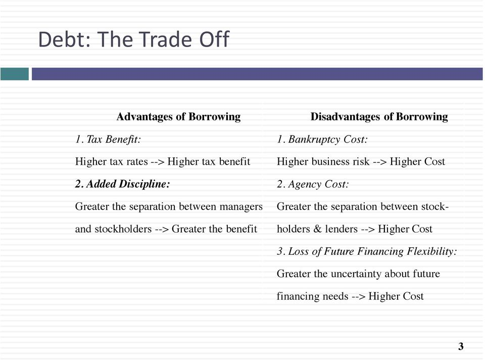 Borrowing 1. Bankruptcy Cost: Higher business risk --> Higher Cost 2.