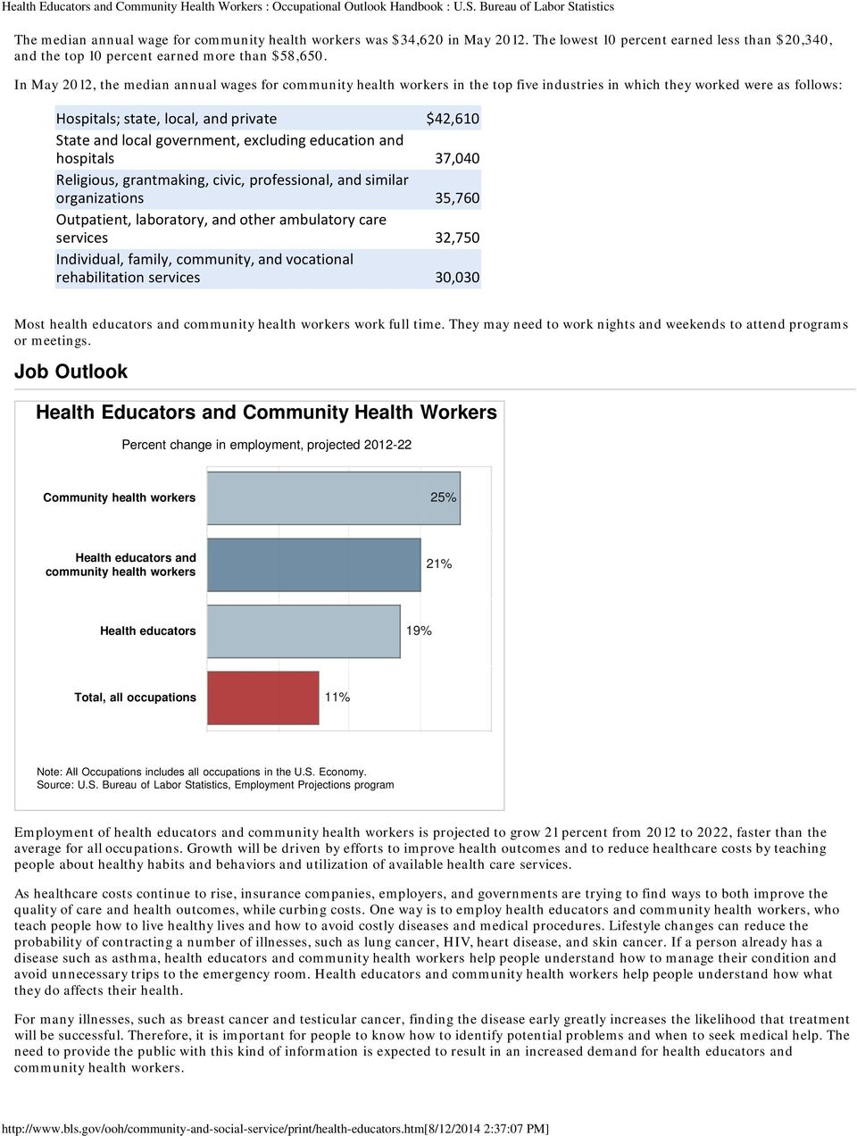 government, excluding education and hospitals 37,040 Religious, grantmaking, civic, professional, and similar organizations 35,760 Outpatient, laboratory, and other ambulatory care services 32,750