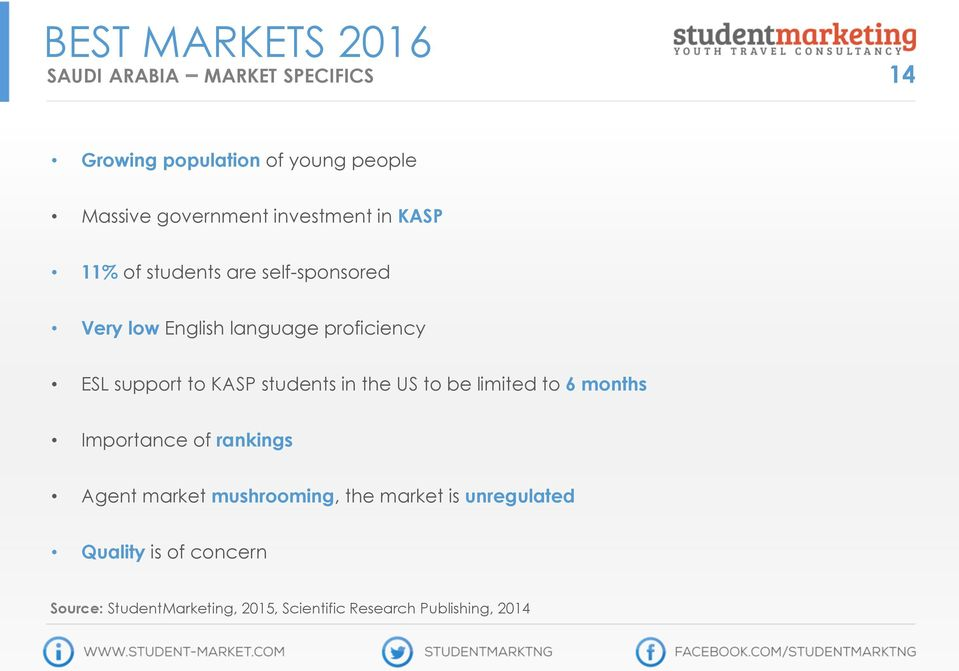 KASP students in the US to be limited to 6 months Importance of rankings Agent market mushrooming, the