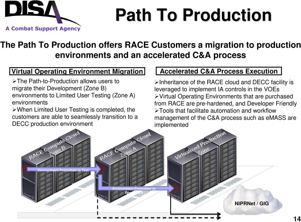 to a DECC production environment Accelerated C&A Process Execution Inheritance of the RACE cloud and DECC facility is leveraged to implement IA controls in the VOEs Virtual Operating Environments