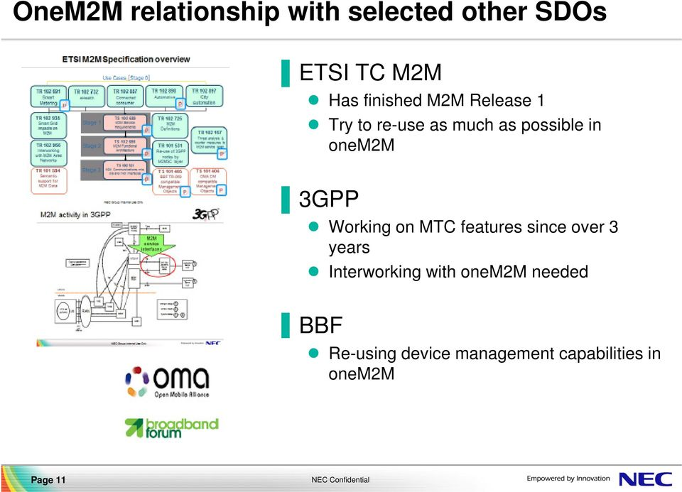 3GPP Working on MTC features since over 3 years Interworking with