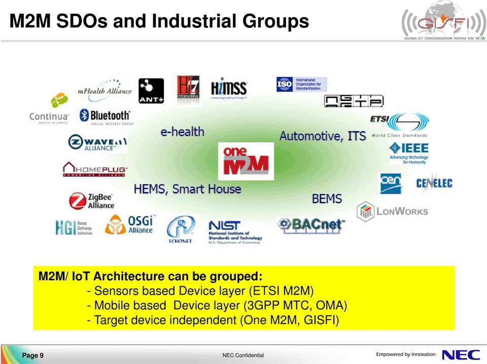 Device layer (ETSI M2M) - Mobile based Device