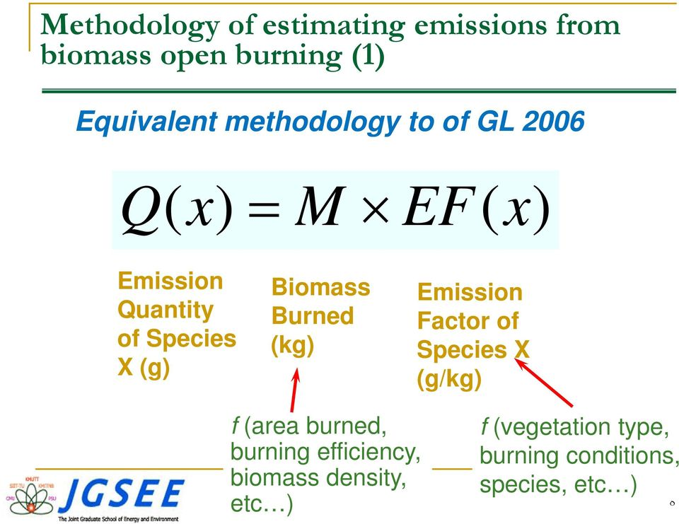 Biomass Burned (kg) Emission Factor of Species X (g/kg) g) f (area burned, burning