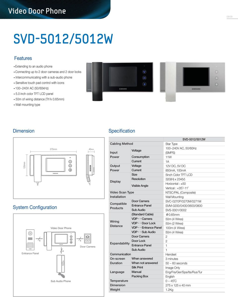 65mm) Wall mounting type SVD-50/50W System Configuration Cabling Method Input Output Display Video Scan Type Compatible Products Wiring Distance Expandability Consumption Size Resolution Visible