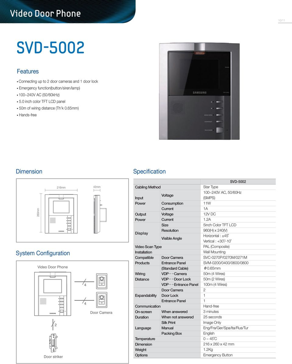Door Lock VDP Door Lock Communication On-screen When answered Duration When not answered Silk Print Language Manual Packing Box Options SVD-500 Star Type 00~40V AC, 50/60Hz (SMPS) W A V DC.