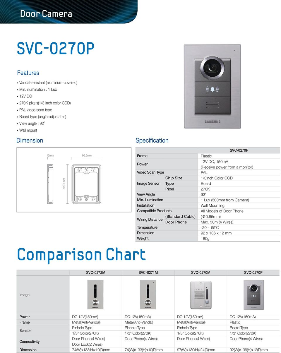 Illumination Compatible Products Wiring Distance Door Phone SVC-070P Plastic V DC, 50mA (Receive power from a monitor) PAL /3inch Color CCD Board 70K 9 Lux (500mm from Camera) Wall Mounting All
