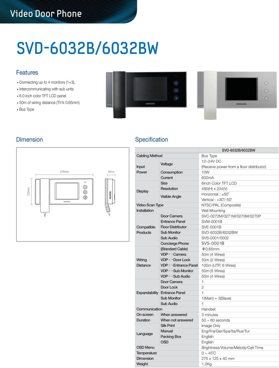 Language OSD Menu Floor Distributor Sub Monitor Sub Audio Concierge Phone VDP Camera VDP Door Lock VDP VDP Sub Monitor VDP Sub Audio Door Lock Sub Monitor When answered When not answered Silk Print