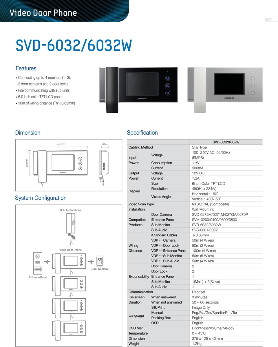 Resolution Visible Angle Sub Monitor Sub Audio VDP Camera VDP Door Lock VDP VDP Sub Monitor VDP Sub Audio Door Lock Sub Monitor Sub Audio When answered When not answered Silk Print Manual Packing Box