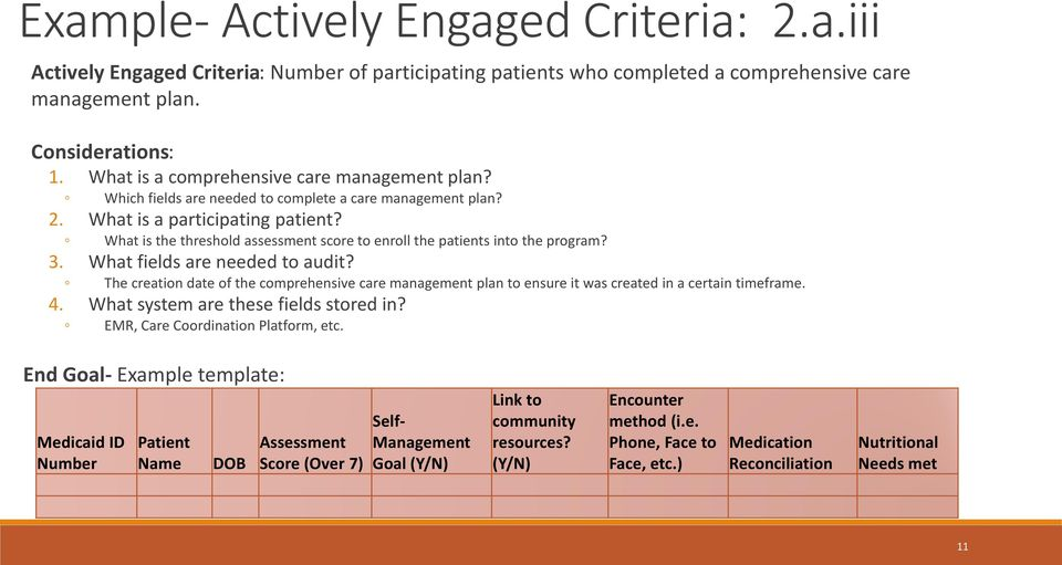 What is the threshold assessment score to enroll the patients into the program? 3. What fields are needed to audit?
