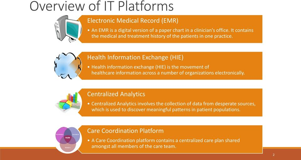 Health Information Exchange (HIE) Health information exchange (HIE) is the movement of healthcare information across a number of organizations electronically.