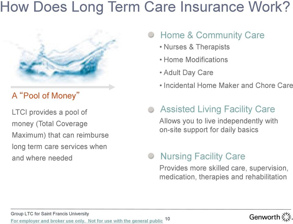 Maximum) that can reimburse long term care services when and where needed Incidental Home Maker and Chore Care Assisted Living Facility Care