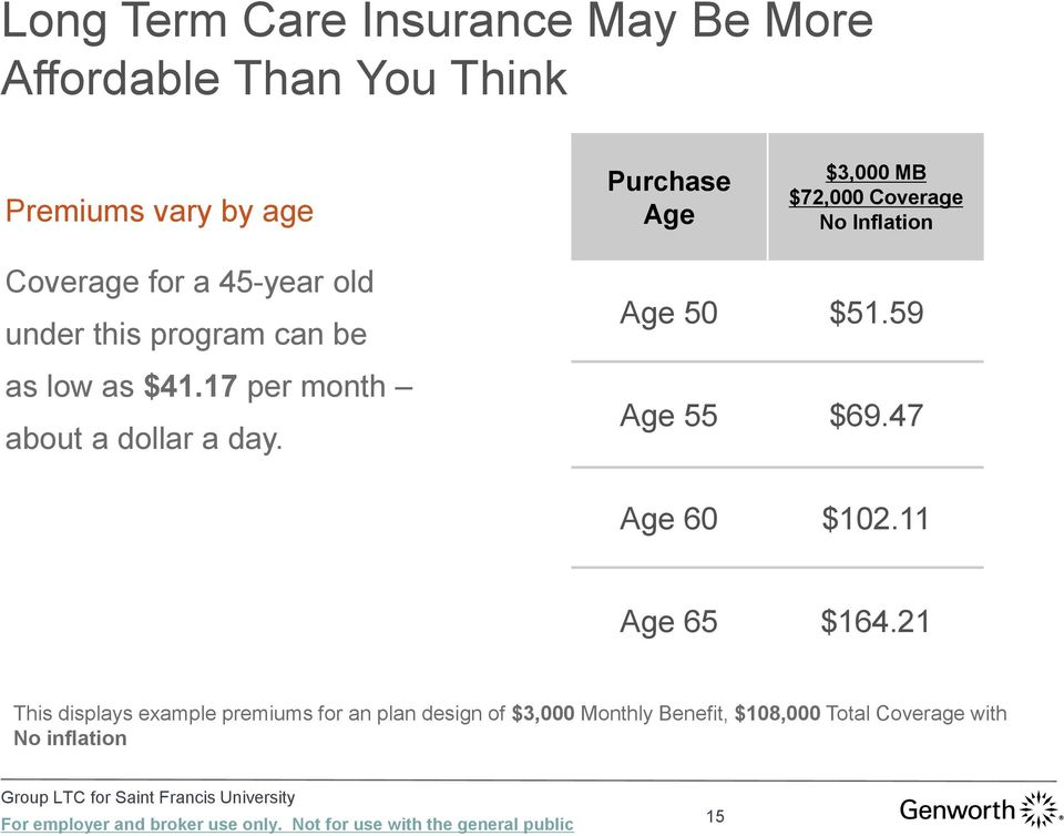 21 This displays example premiums for an plan design of $3,000 Monthly Benefit, $108,000 Total Coverage with No inflation LEARN Group LTC MORE for Saint GET