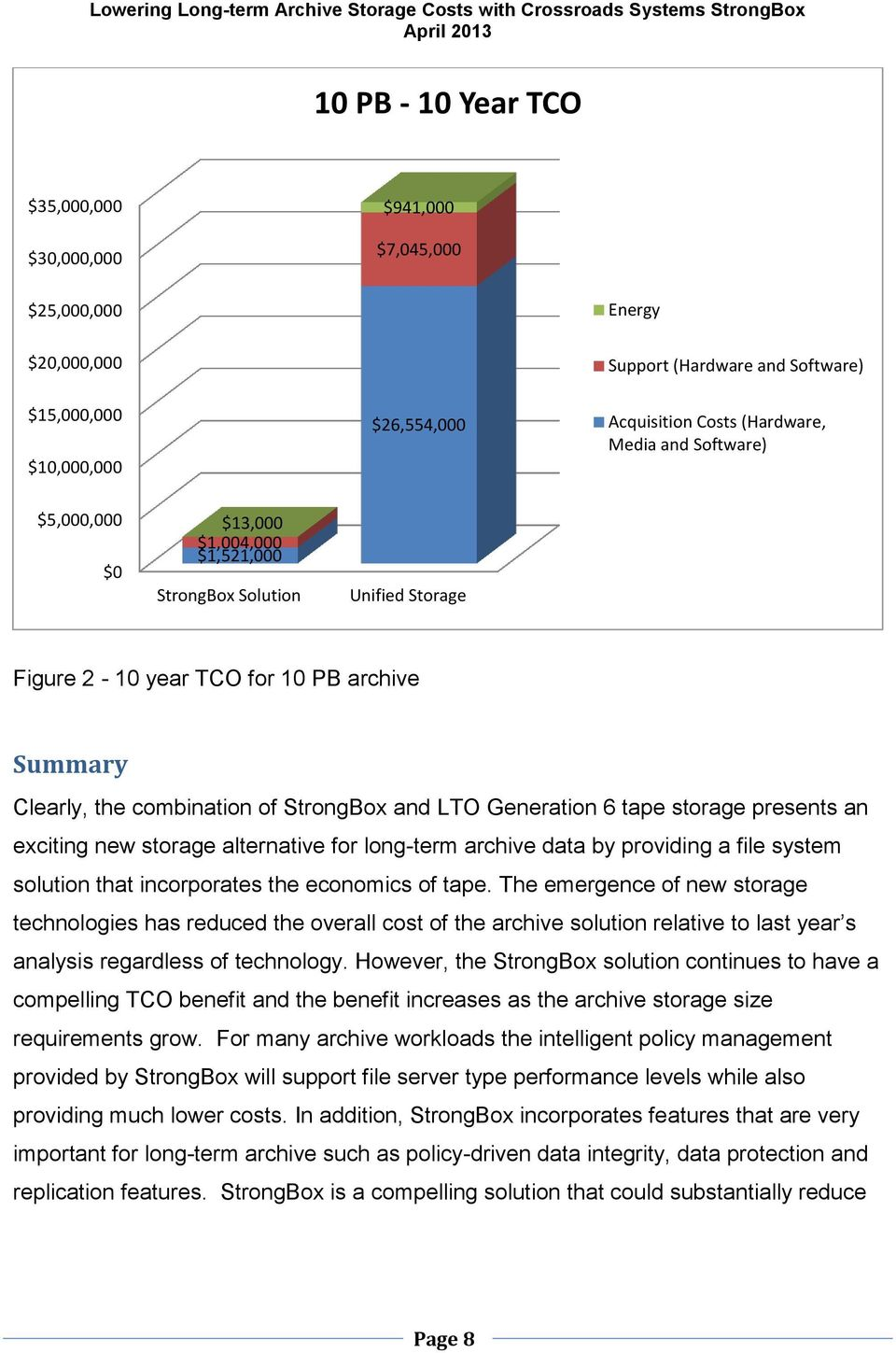 Lowering long term archive storage costs with crossroads for Long term document storage