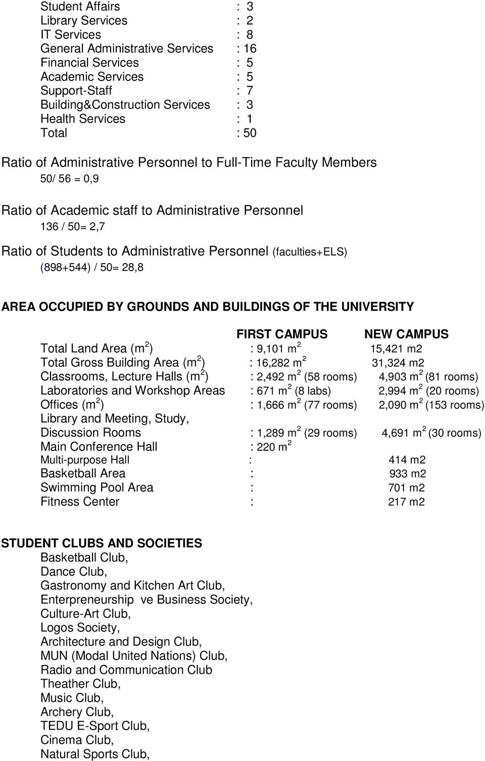 Administrative Personnel (faculties+els) (898+544) / 50= 28,8 AREA OCCUPIED BY GROUNDS AND BUILDINGS OF THE UNIVERSITY FIRST CAMPUS NEW CAMPUS Total Land Area (m 2 ) : 9,101 m 2 15,421 m2 Total Gross