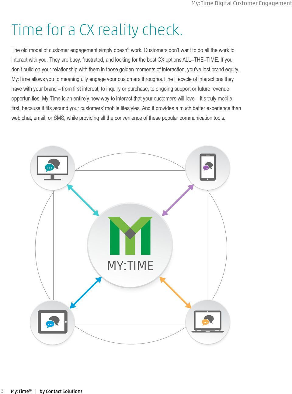 My:Time allows you to meaningfully engage your customers throughout the lifecycle of interactions they have with your brand from first interest, to inquiry or purchase, to ongoing support or future