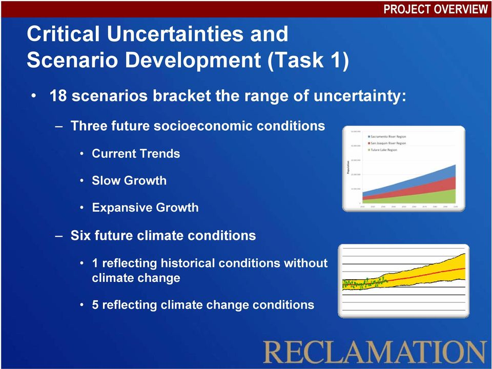 Current Trends Slow Growth Expansive Growth Six future climate conditions 1