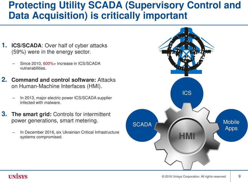 10, 600%+ increase in ICS/SCADA vulnerabilities. 2. Command and control software: Attacks on Human-Machine Interfaces (HMI).