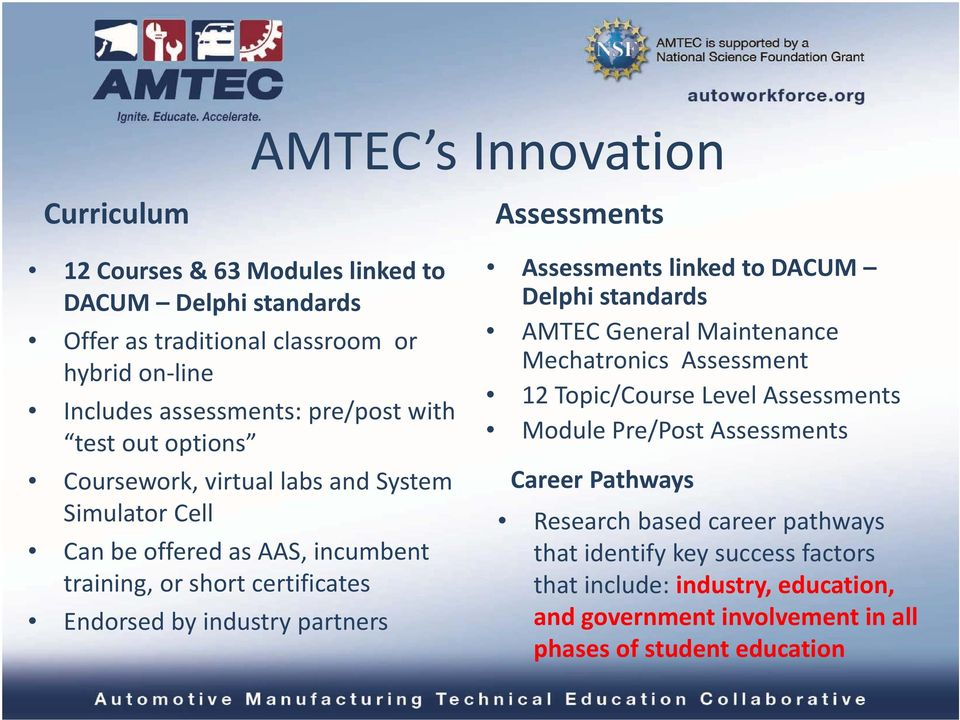 Assessments Assessments linked to DACUM Delphi standards AMTEC General Maintenance Mechatronics Assessment 12 Topic/Course Level Assessments Module Pre/Post Assessments