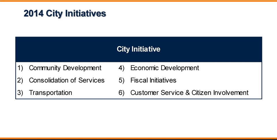 Consolidation of Services 5) Fiscal Initiatives