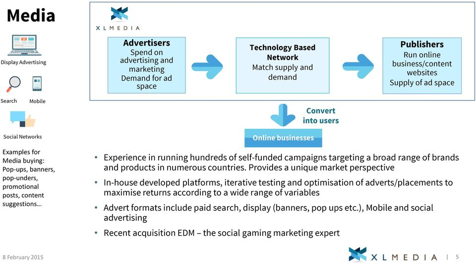 hundreds of self-funded campaigns targeting a broad range of brands and products in numerous countries.