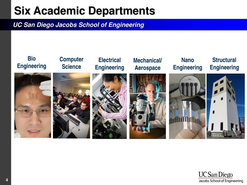 Enhancing Industry Focused Research With Agile Centers Jacobs School Of Engineering Uc San