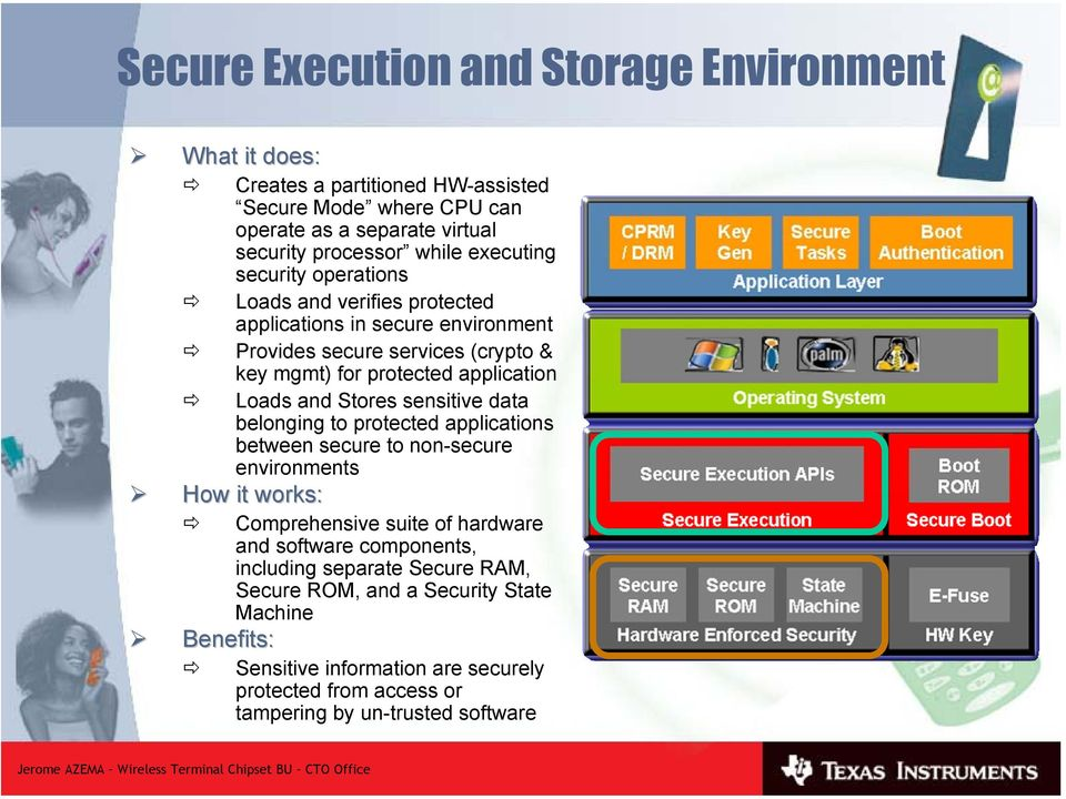 protected application Loads and Stores sensitive data belonging to protected applications between secure to non-secure environments Comprehensive suite of hardware and