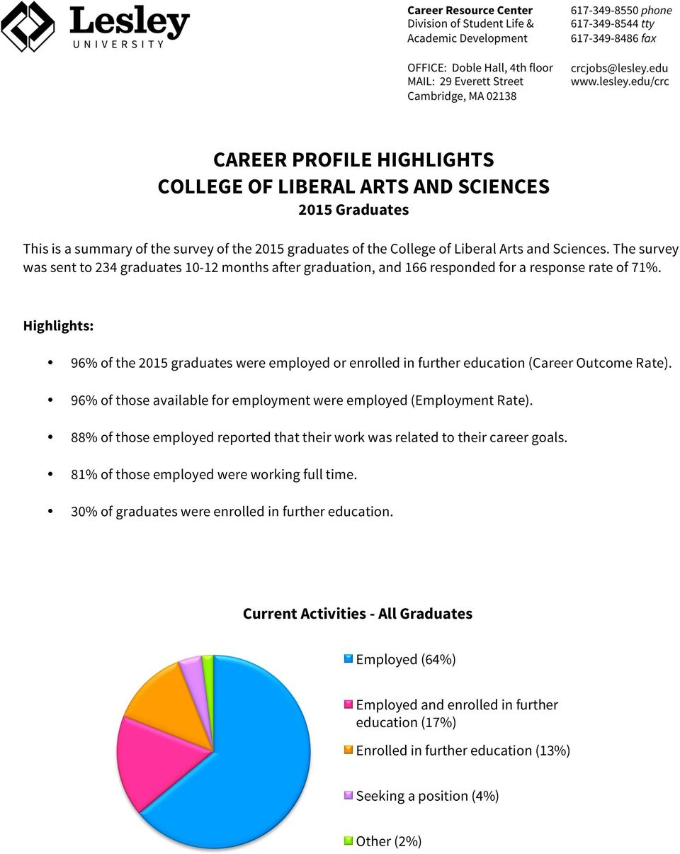 Career Profile Highlights College Of Liberal Arts And