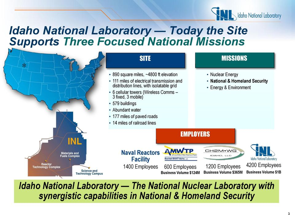 lines MISSIONS Nuclear Energy National & Homeland Security Energy & Environment EMPLOYERS Naval Reactors Facility 1400 Employees 600 Employees 1200 Employees Business Volume