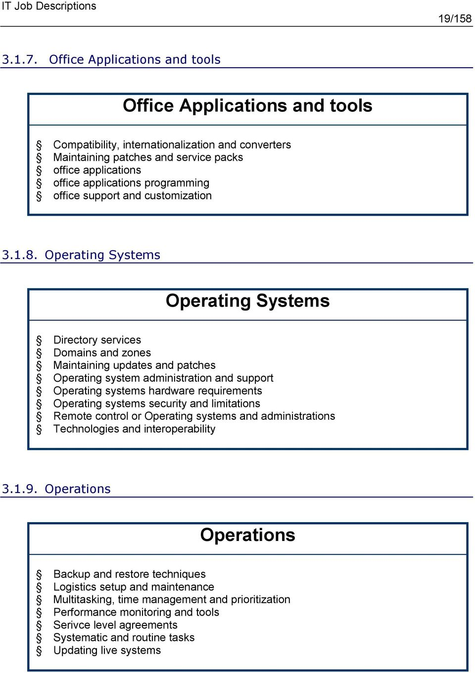It job descriptions best practices for version 1 0 date - Office 2007 supported operating systems ...