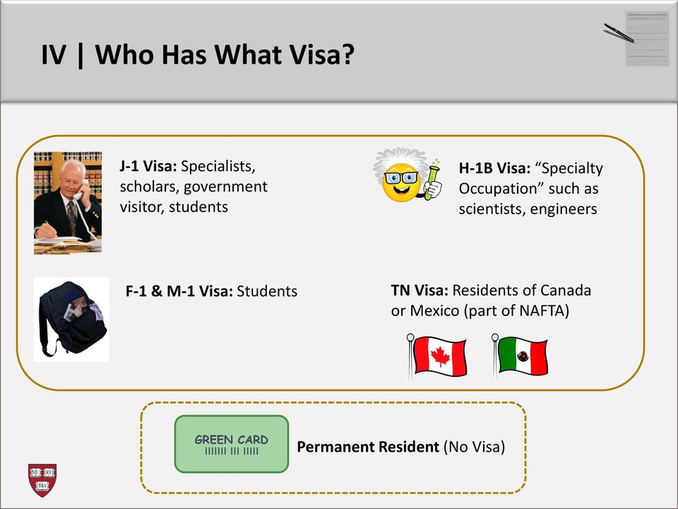 Visa: Specialty Occupation such as scientists, engineers F-1 & M-1